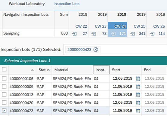 ORSOFT LabScheduling - Inspection Lots
