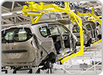 Industry Competence Automotive
